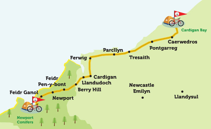 newport to cardigan bay