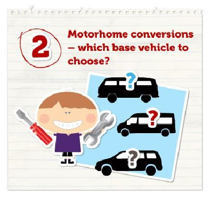 Motorhome conversions and self-build projects – what you need to