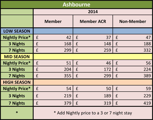 Ashbourne Apartments 2014 Prices