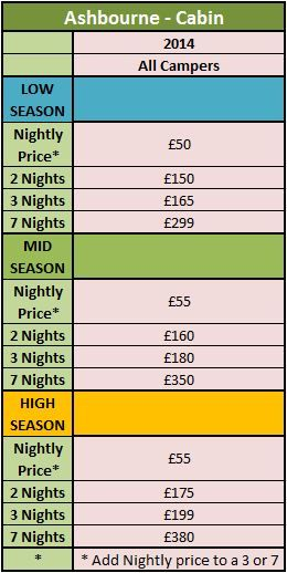 Ashbourne Cabin Prices 2014