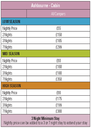 Ashbourne Cabin prices 2015
