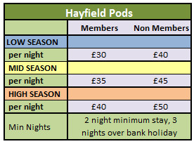 Hayfield Pods Pricing 2015