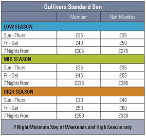 Gullivers Standard Den Pricing 2015