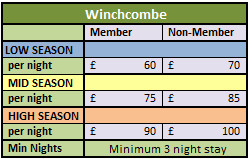 Winchcombe 2015 Pricing Grid