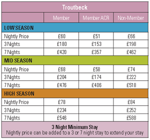 Troutbeck Caravan pricing 2015