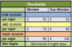 Theobalds Pricing 2015