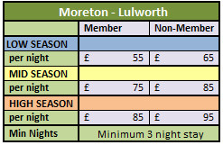 Moreton Lulworth pricing 2015