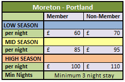 Moreton Portland 2015 pricing