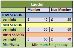 Lauder Pricing 2015