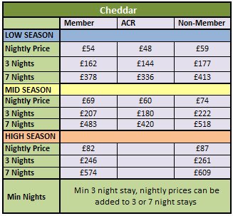 Cheddar Caravans Pricing 2015