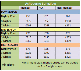 Ashbourne Bungalow pricing 2015