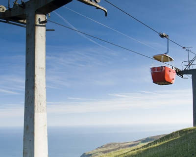 Llandudno & Great Orme Cable Car - The Camping and