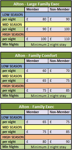 2016 Alton The Star Caravan Pricing Chart
