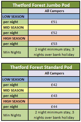 Thetford Pods Pricing 2016