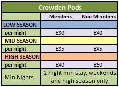 Crowden Pricing
