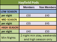 Hayfield pods