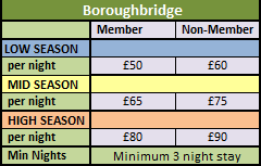 boroughbridge pricing grid