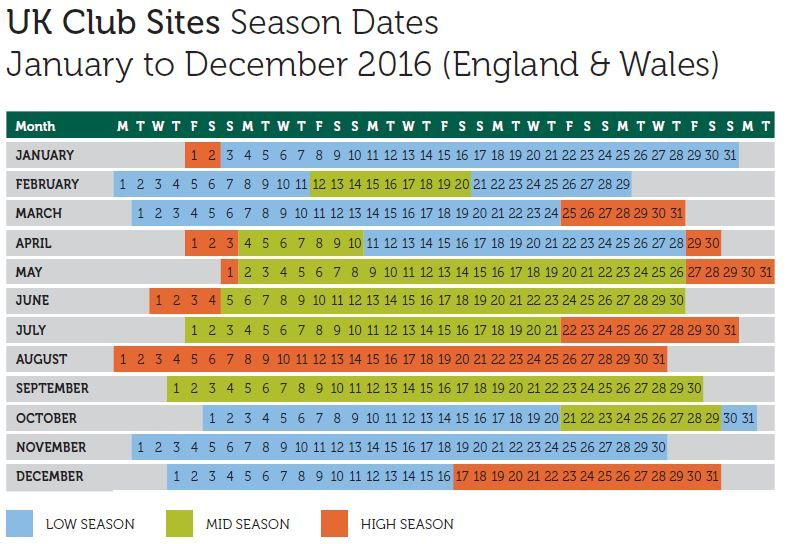 Uk and wales seasonal dates