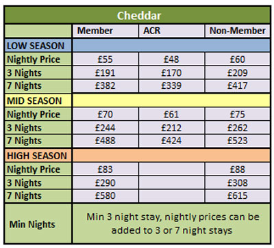 Cheddar Self Catering Prices 2017
