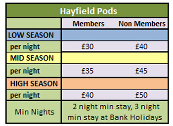 Hayfield Camping Pod Prices 2017