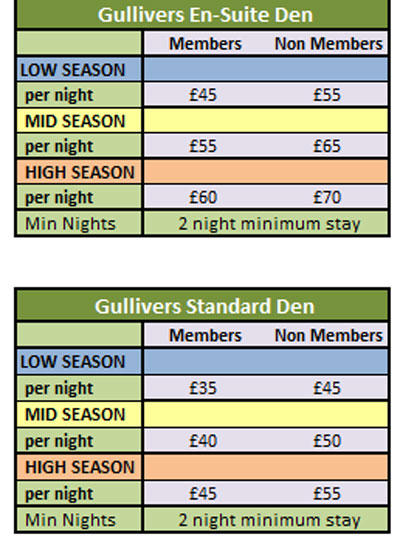 Gulliver's Den Prices 2017