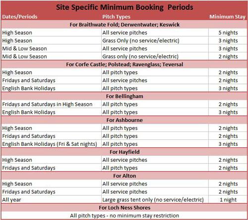 Minimum Booking Periods Season Dates Amp Price Guide The