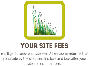 Your_site_fees