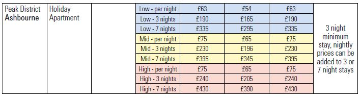 Ashbourne self-catering prices 2018