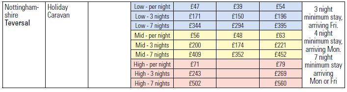 Teversal self-catering prices 2018