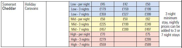 Cheddar self-catering prices 2018